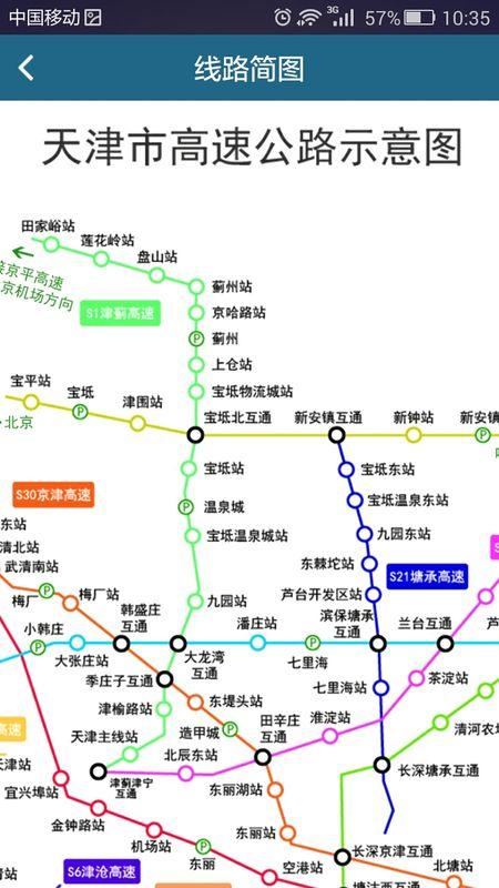 天津高速通_图片2